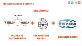 Pilotaje automático, Telemetría Metro y Comunicación Tetra, tríada de seguridad para la operación de la Línea 1